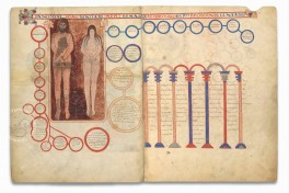 Beatus of Liébana — Saint-Sever Codex Facsimile Edition