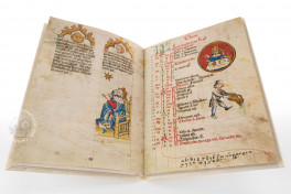Medical and Astrological Almanac Facsimile Edition