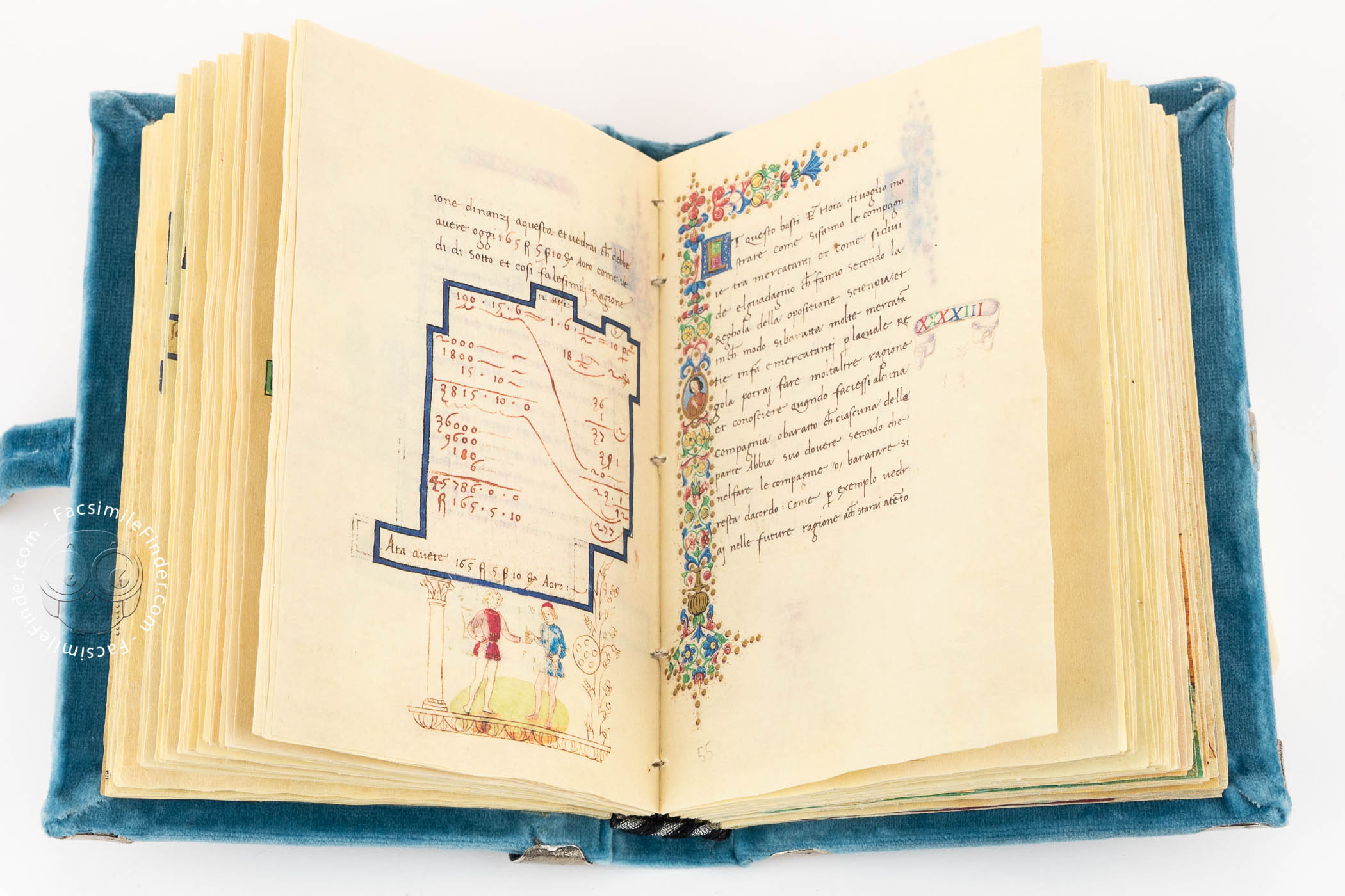 Treatise on Arithmetic of Lorenzo the Magnificent
